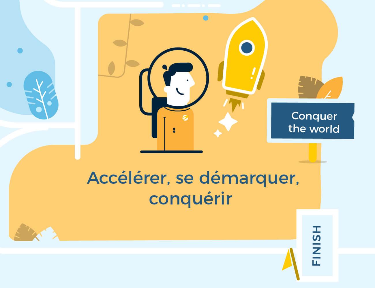 Les Start-ups